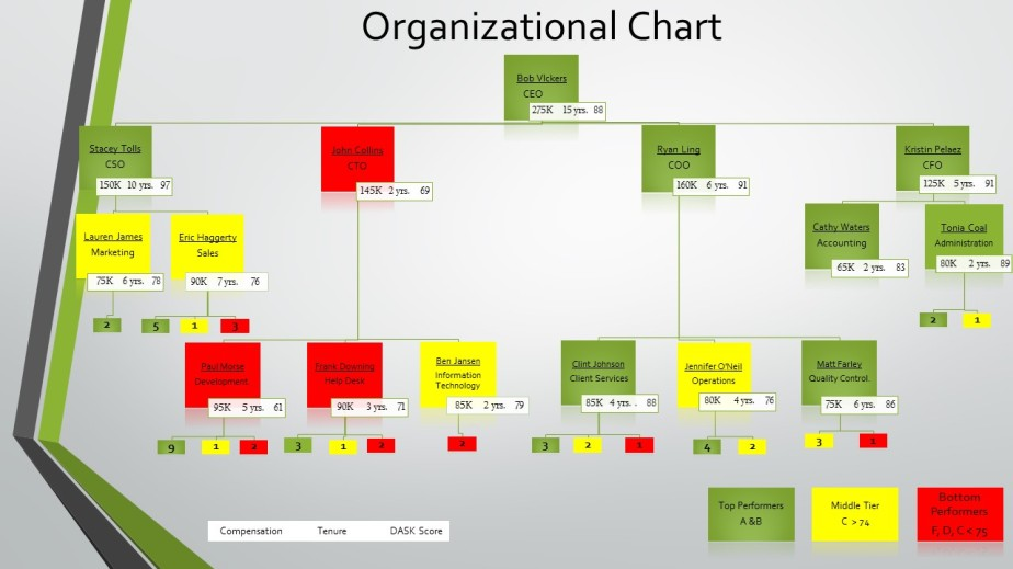 org-chart-website